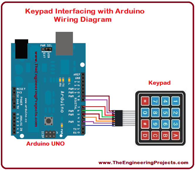 Arduino Keypad Interfacing,Arduino Keypad, Keypad Arduino,Keypad interfacing with Arduino, how to interface keypad with Arduino, keypad interfacing using Arduino, interface keypad with Arduino, keypad interfacing with Arduino circuit diagram, Interfacing of keypad with Arduino