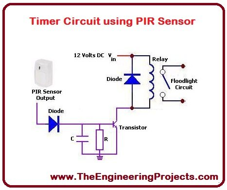 Pir Sensor Arduino Interfacing The Engineering Projects