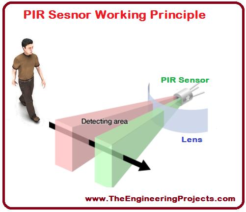PIR interfacing with Arduino, Interfacing of PIR with arduino, PIR Arduino interfacing, how to interface PIR with Arduino, PIR Arduino interfacing, PIR attached with Arduino, Interfacing PIR sensor with Arduino