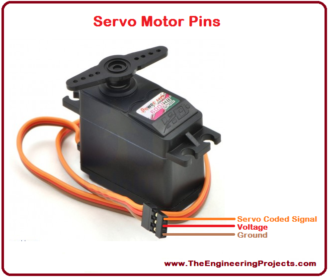 Servo Motor Control Using Myrio The Engineering Projects