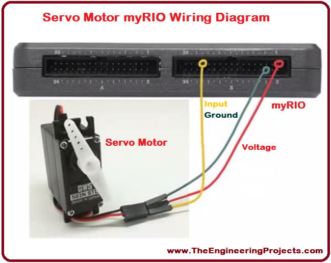 Stupendous Servo Motor Control Using Myrio The Engineering Projects Wiring Database Ioscogelartorg