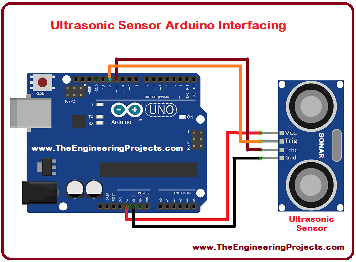 ultrasonic sensor arduino interfacing the engineering projects