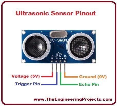 myRIO Ultrasonic Sensor interfacing, interfacing Ultrasonic Sensor with myRIO, how to interface Ultrasonic Sensor with myRIO, Interfacing myRIO with Ultrasonic Sensor, Connect Ultrasonic Sensor to myRIO, Ultrasonic Sensor interfacing using myRIO, how to interface Ultrasonic Sensor using myRIO