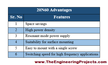 Introduction to 20N60, basics of 20N60, 20N60 basics, getting started with 20N60, how to get start with 20N60, how to use 20N60, 20N60 Proteus simulation, 20N60 proteus, Proteus 20N60, proteus simulation of 20N60