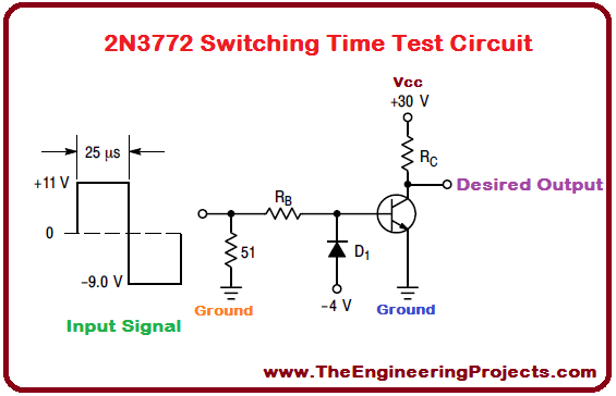 Introduction to 2N3772, basics of 2N3772, 2N3772 basics, getting started with 2N3772, how to get start with 2N3772, how to use 2N3772, 2N3772 Proteus simulation, 2N3772 proteus, Proteus 2N3772, proteus simulation of 2N3772