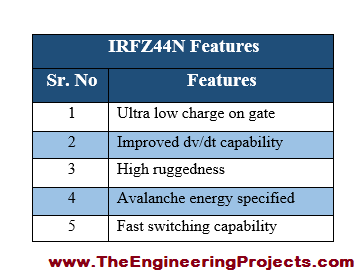 Introduction to IRFZ44N, basics of IRFZ44N, IRFZ44N basics, getting started with IRFZ44N, how to get start with IRFZ44N, how to use IRFZ44N, IRFZ44N Proteus simulation, IRFZ44N proteus, Proteus IRFZ44N, proteus simulation of IRFZ44N