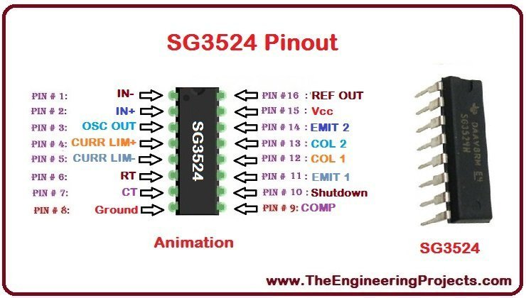 Introduction to SG3524, basics of SG3524, SG3524 basics, getting started with SG3524, how to get start with SG3524, how to use SG3524, SG3524 Proteus simulation, SG3524 proteus, Proteus SG3524, proteus simulation of SG3524