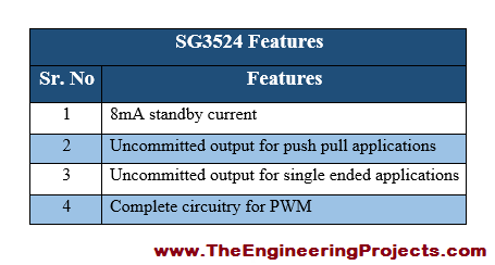 Introduction to SG3524 - The Engineering Projects
