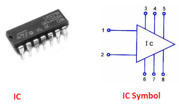 Basic electronic components, intro to components, simple electronic components