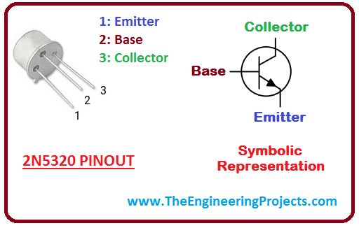 Introduction to 2n5320, Intro to 2n5320, Proteous Simulation 2n5320, Basics of 2n5320
