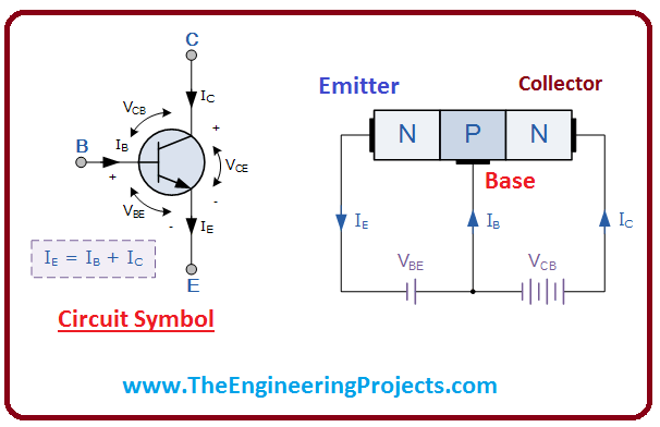 Introduction to 2n5320, Intro to 2n5320, basic of 2n5320, Proteous Simulation 2n5320