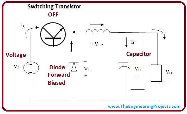 Introduction to buck converter, Intro to buck converter, basics of buck converter, buck converter principle