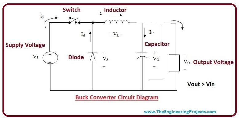 Miraculous Introduction To Buck Converter The Engineering Projects Wiring Cloud Inamadienstapotheekhoekschewaardnl
