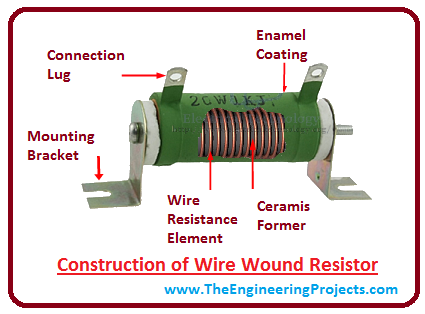 Introduction to resistors, intro to resistors, resistors basics, working of resistors, resistors principle