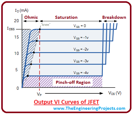 introduction to jfet, intro to jfet, basics of jfet, working of jfet