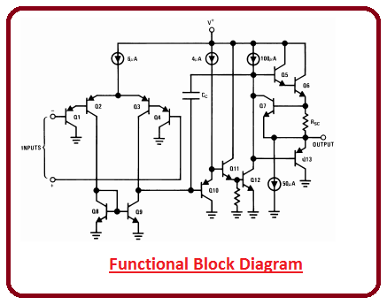 Introduction to Lm324n, intro to Lm324n, basics of Lm324n, Working of Lm324n