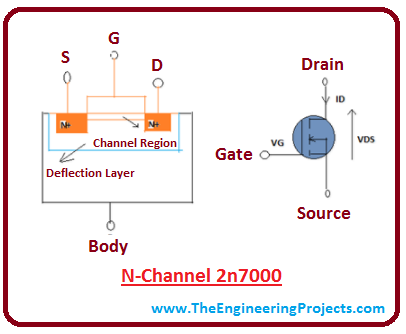 introduction to 2n7000, intro to 2n7000, working of 2n7000, principle of 2n7000, basics of 2n7000