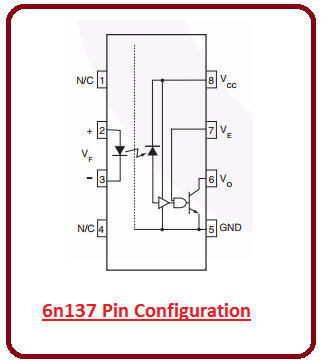 introduction to 6n137, intro to 6n137, basics of 6n137, working of 6n137