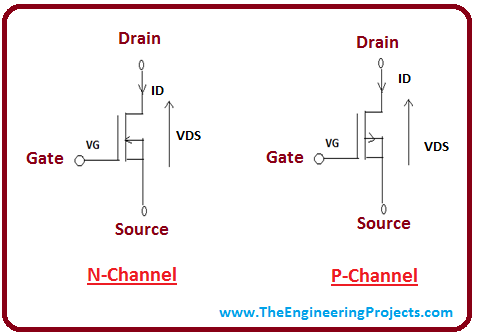 Introduction to MOSFET - The Engineering Projects