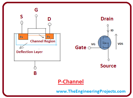 introduction to mosfet, intro to mosfet, basics of mosfet, working of mosfet