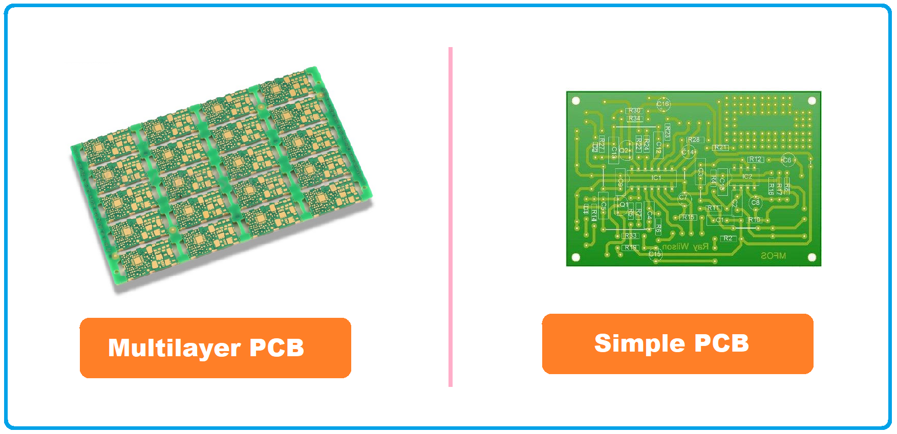 Multilayer PCB, what is Multilayer PCB, Multilayer PCB basics, Multilayer PCB examples, Multilayer PCB applications, multilayer pcb manufacturing process, multilayer pcb definition