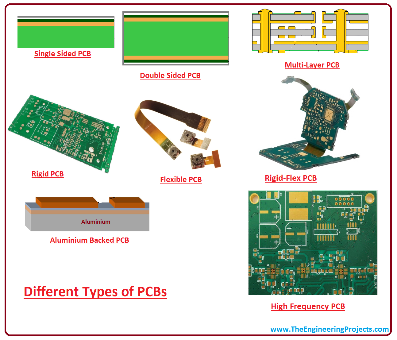 Different Types Of Pcb Printed Circuit Board The Engineering Projects