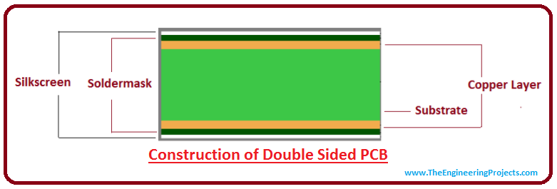 Double Sided PCB - The Engineering Projects