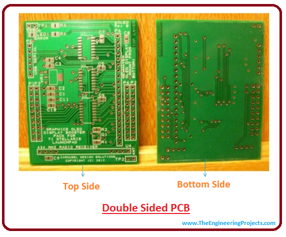 double sided pcb, double layer pcb, introduction to double sided pcb, intro to double sided pcb, introduction to double layer pcb, intro to double layer pcb, applications of double layer pcb, construction to double layer pcb