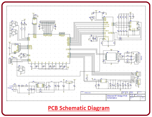 How To Make Pcb Using Cnc Milling Machine The Engineering Projects