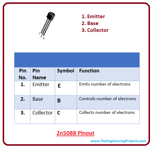 introduction to 2n5088, intro to 2n5088, basics of 2n5088, working of 2n5088, application of 2n5088