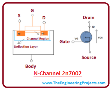 introduction to 2n7002, intro to 2n7002, working of 2n7002, basics of 2n7002, principle of 2n7002, applications of 2n7002