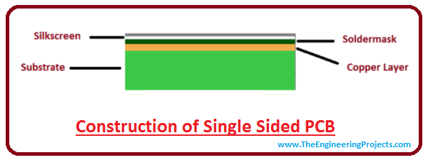 Single Sided Pcb The Engineering Projects