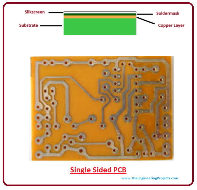 single sided pcb the engineering projectssingle sided pcb, single layer pcb, construction of single sided pcb, applications of