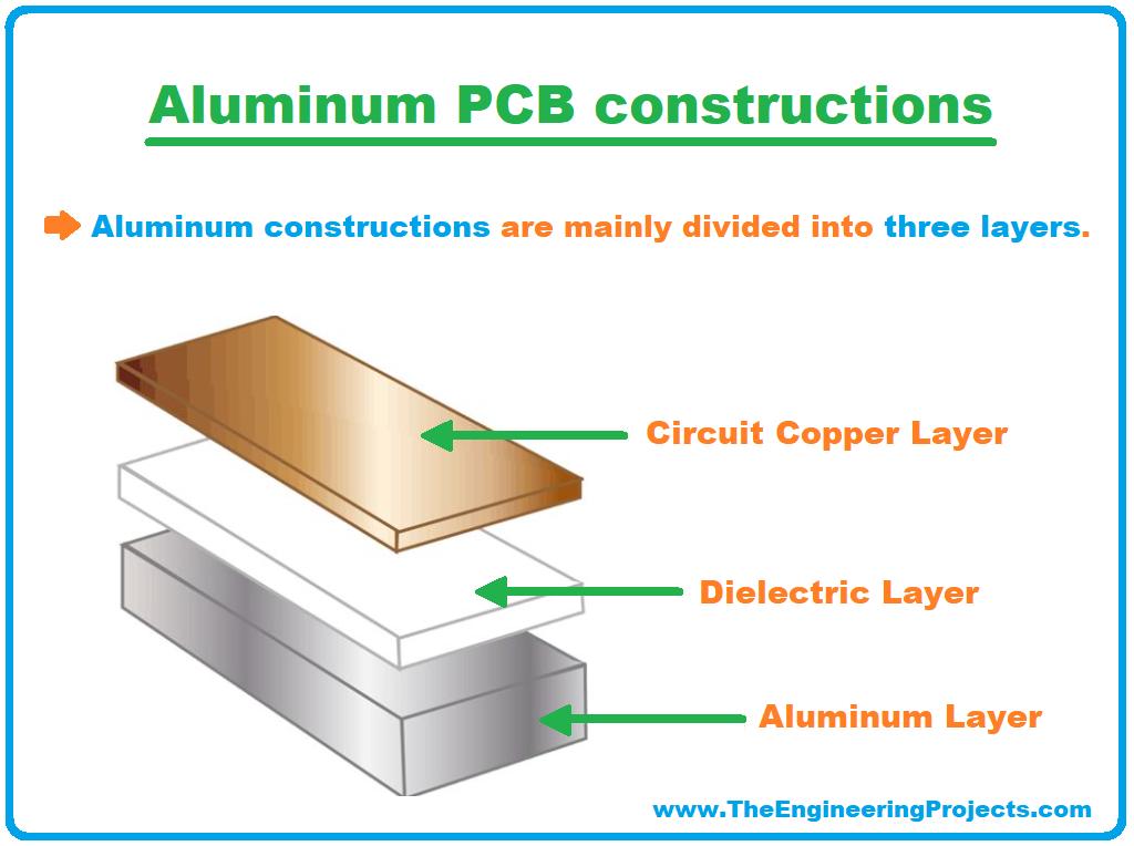 aluminum pcb, types of aluminum pcb, introduction to aluminum pcb, intro to aluminum pcb, applications of aluminum pcb, advantages of aluminum pcb, what is aluminum pcb