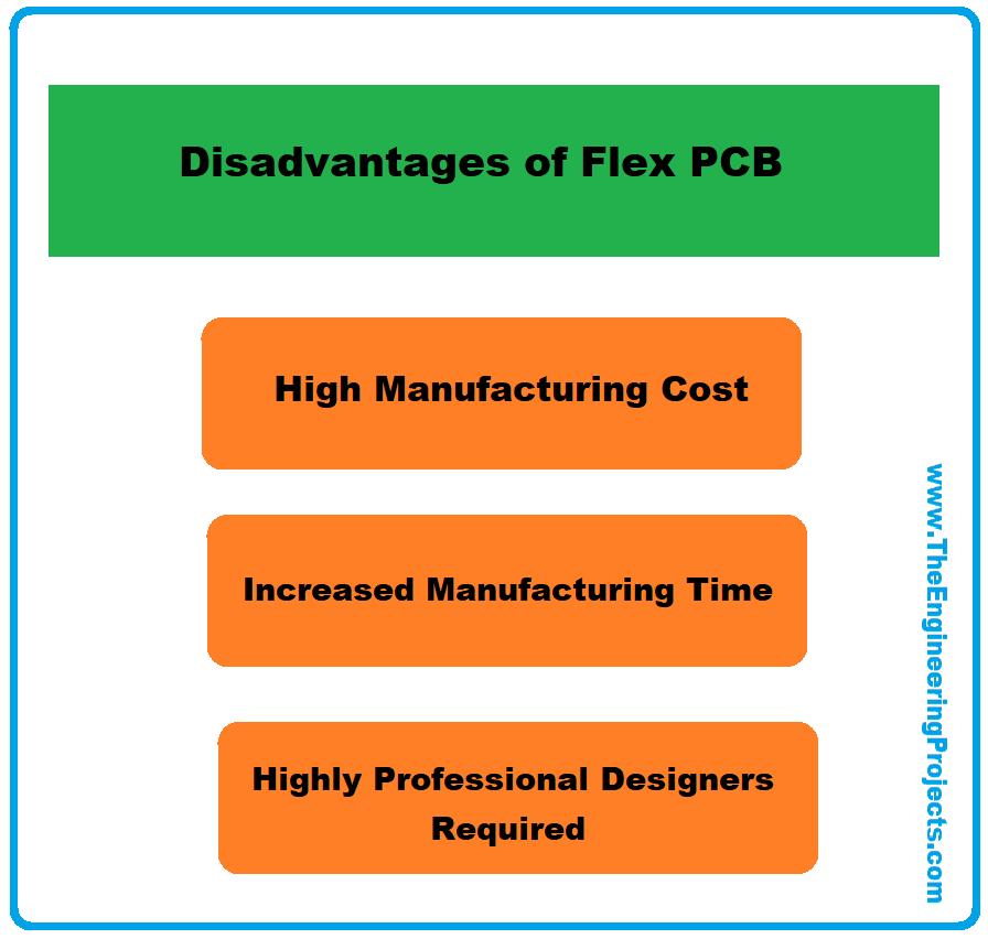 flexible pcb, flex pcb, introduction to flexible pcb, intro to flexible pcb, what is flexible pcb, what is flex pcb, applications of flexible pcb, fabrication of flexible pcb, disadvantages of flexible pcb