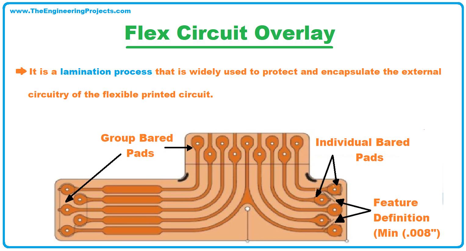 flexible pcb, flex pcb, introduction to flexible pcb, intro to flexible pcb, what is flexible pcb, what is flex pcb, applications of flexible pcb, fabrication of flexible pcb, Flexible PCB Manufacturing Process, flex circuit overlay