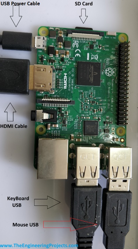 How to Setup 7 inch HDMI LCD with Raspberry Pi 3 - The Engineering