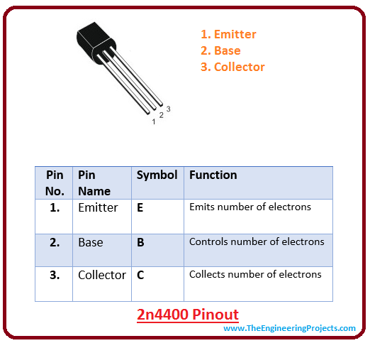 introduction to 2n4400, intro 2n4400, basics of 2n4400, applications of 2n4400, working of 2n4400, pinout 2n4400