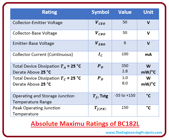 introduction to bc182l, intro to bc182l, applications of bc182l, working of bc182l, bc182l pinout