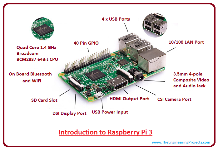 Introduction to Raspberry Pi 3 - The Engineering Projects