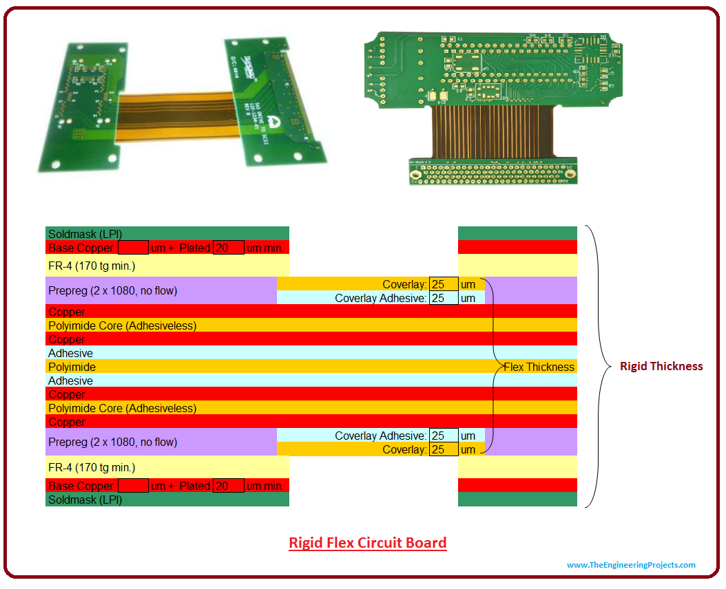 rigid flex pcb the engineering projects