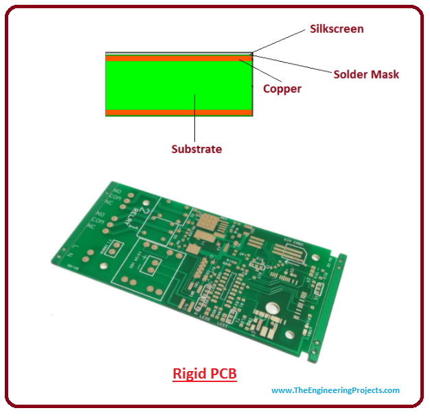 Rigid PCB - The Engineering Projects