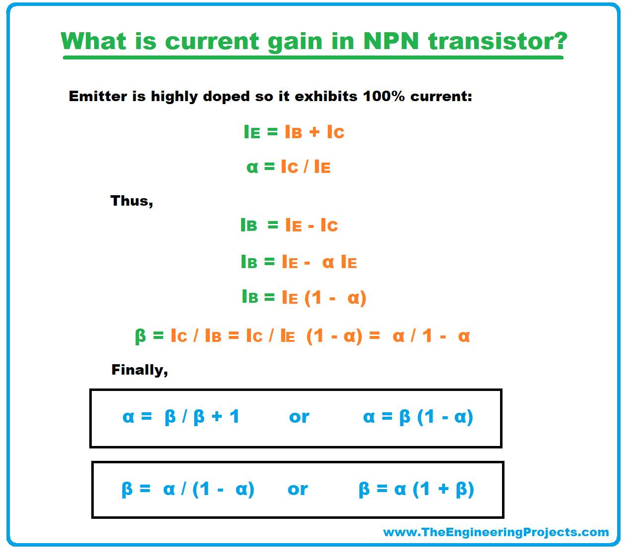 NPN transistor, what is NPN transistor, NPN transistor symbol, NPN transistor circuit, NPN transistor formula, NPN transistor current gain, NPN transistor collector current, npn transistor current gain