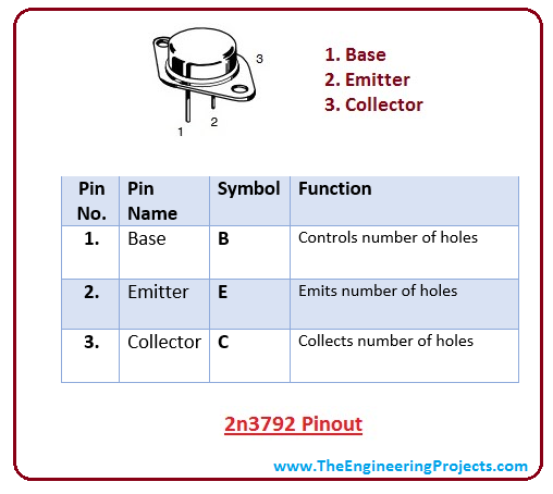introduction to 2n3792, intro to 2n3792, basics of 2n3792, working of 2n3792, applications of 2n3792, pinout of 2n3792
