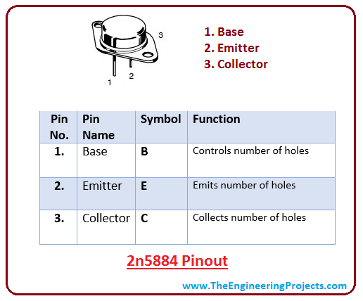introduction to 2n5884, intro to 2n5884, basics of 2n5884, working of 2n5884, applications of 2n5884, pinout of 2n5884
