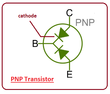 introduction to pnp transistor, working of pnp transistor, circuit diagram of pnp transistor, applications of pnp transistor, bjt, pnp