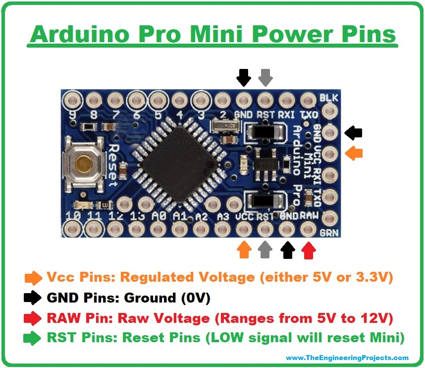 Introduction to arduino pro mini, intro to arduino pro mini , pin diagram of arduino pro mini , applications of arduino pro mini , arduino pro mini pinout, difference between Arduino pro mini and Arduino uno, arduino pro mini specifications, arduino pro mini