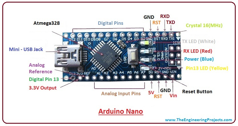 introduction to arduino nano, intro to arduino nano, pin diagram of arduino  nano,