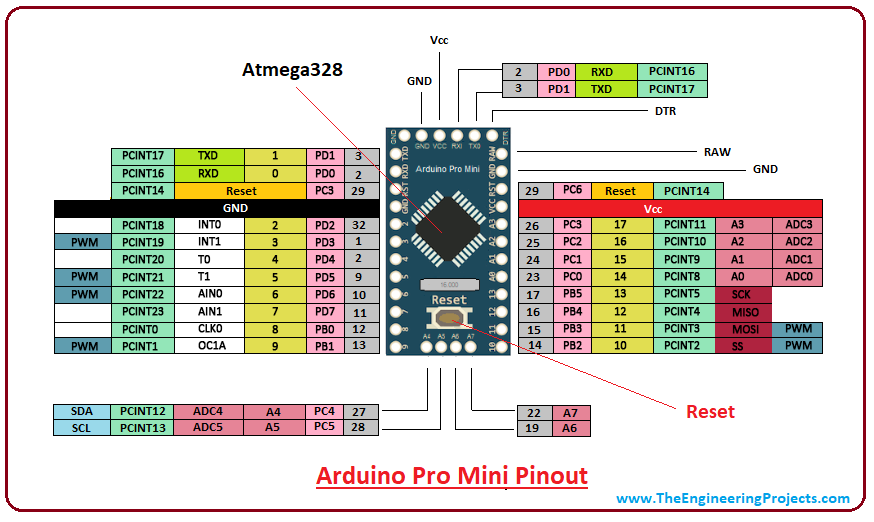 Introduction to arduino pro mini the engineering projects