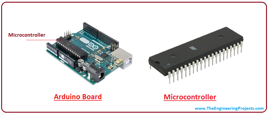 Introduction to arduino uno the engineering projects